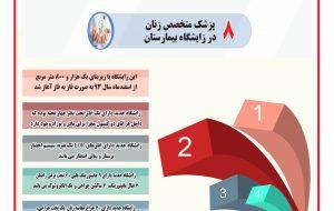 اینفوگرافی اختصاصی /آغاز شمارش معکوس برای افتتاح زایشگاه جدید بیمارستان امام سجاد(ع) یاسوج+عکس